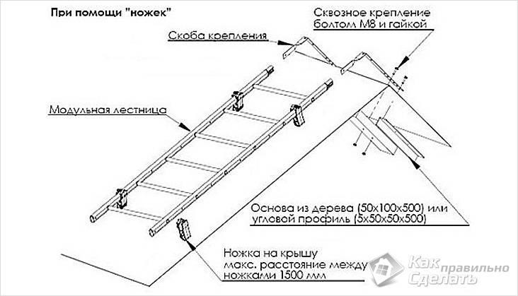 Лестница для крыши чертежи