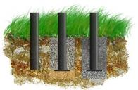 Три основных способа установки столбов забора